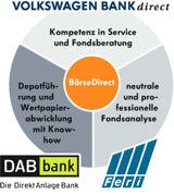 Vw Bank Depot
