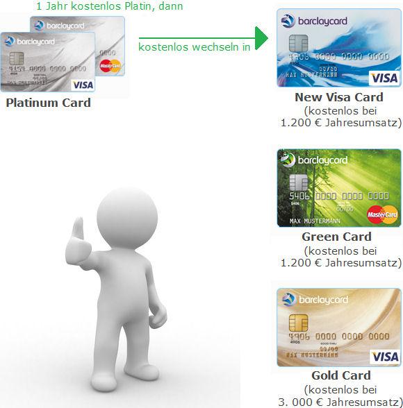 Barclaycard Redaktionstipp