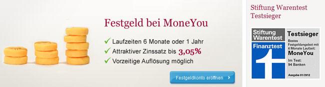 Moneyou Festgeld Test