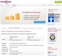 Moneyou-Festgeldvertrag