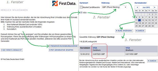 Anleitung zur Überprüfung von Wechselkurs und Kreditkartenabrechnung.