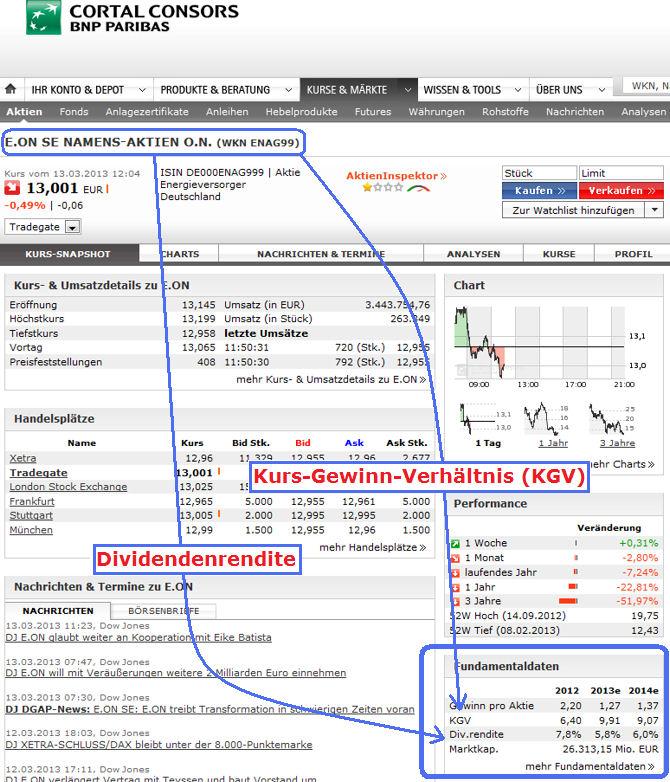 KGV und Dividendenrendite bei Cortal-Consors recherechieren