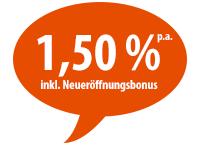 PSD Tagesgeld Zinsen